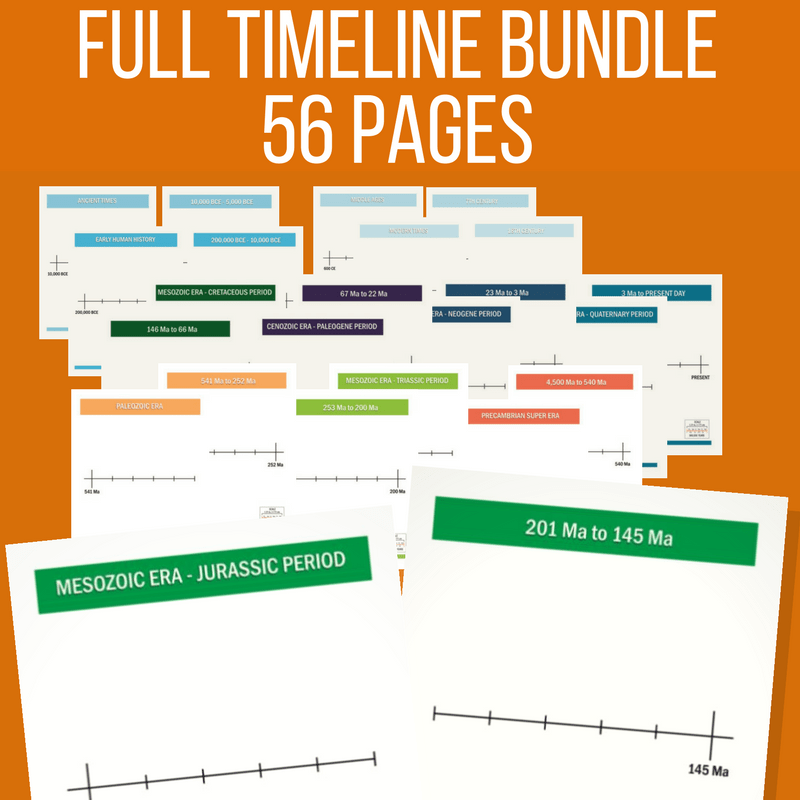 Printable Timeline Bundle