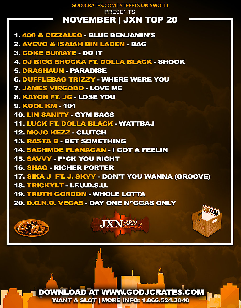 GoDjCrates.com and Streets on Swoll presents Jxn Top 20