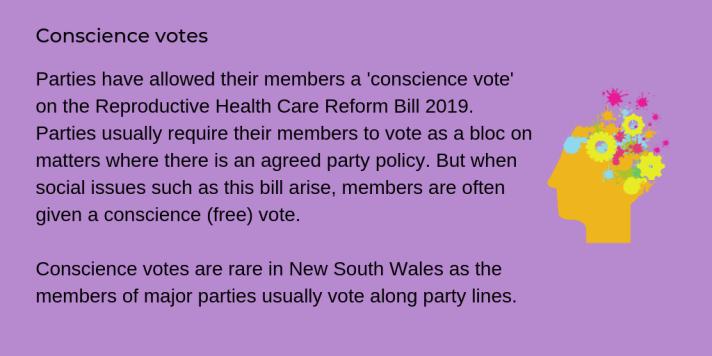 Conscious votes