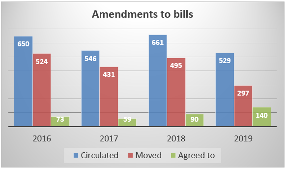 Amendments.PNG