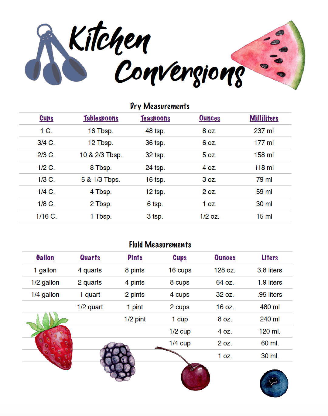 Free Printable Kitchen Conversion Chart. Easily convert from teaspoons to tablespoons to cups and more. Tape inside your cupboard for easy access. #free #printable #freeprintable #conversion #kitchenconversion #measurement