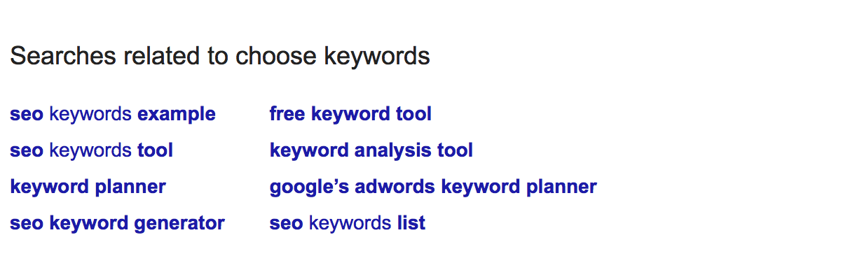 "When searching on Google for keywords, the very bottom of the screen will always have a ""searches related to"" section. Search this for keywords."
