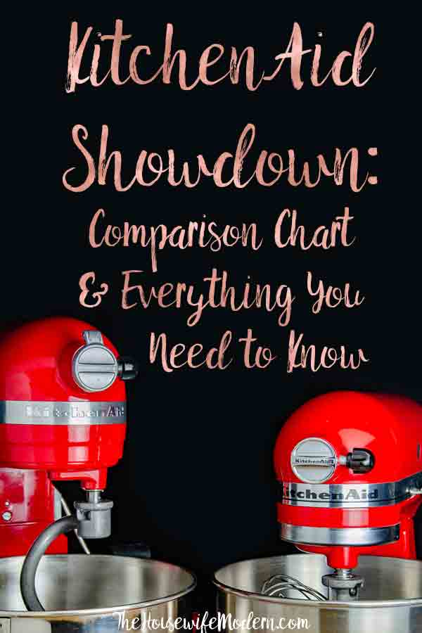 KitchenAid Showdown: Comparison Chart & Everything You Need to Know. What you need to know before you buy. #kitchenaid #mixer