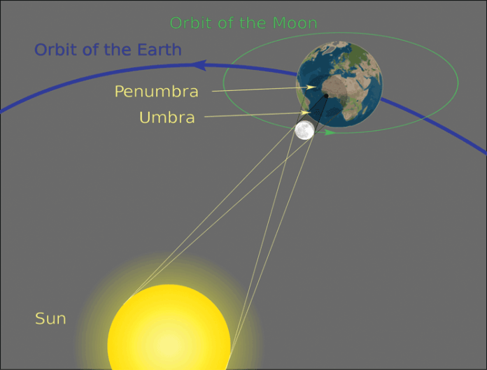 2000px-Geometry_of_a_Total_Solar_Eclipse