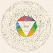 the triangulator
