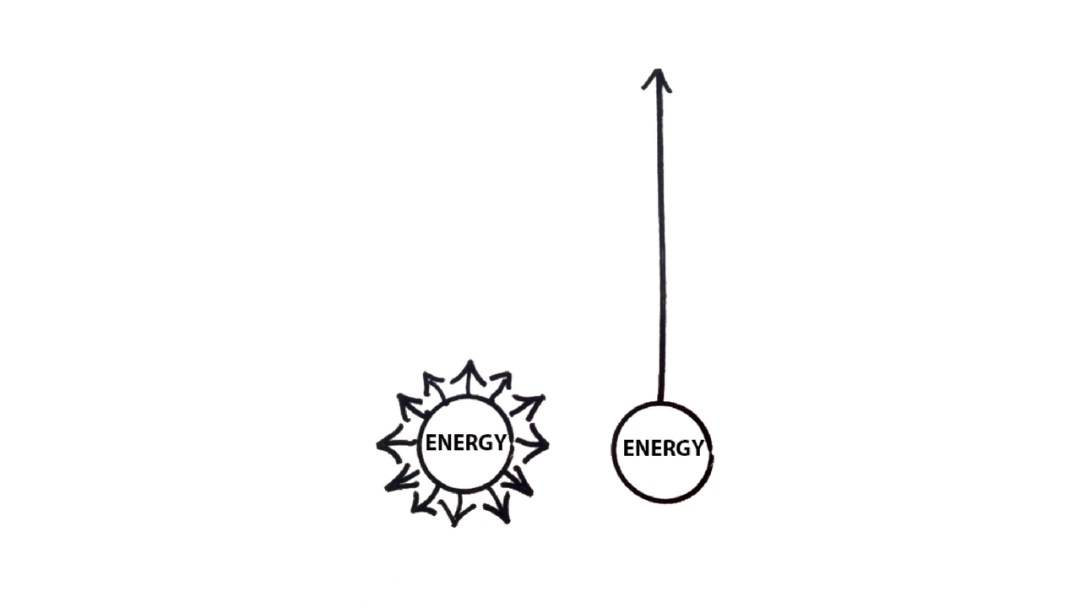 Essentialism effort diagram