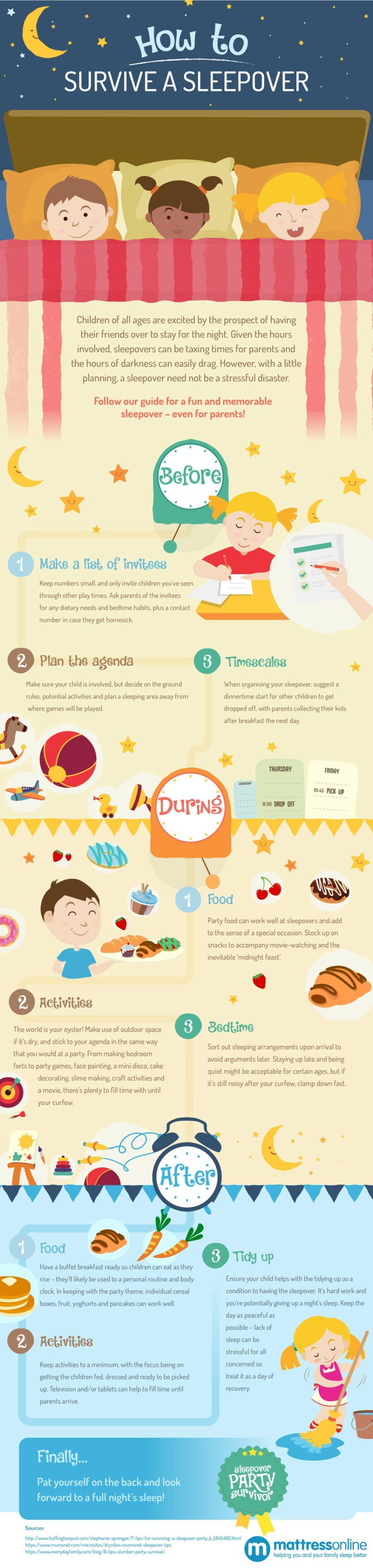 sleepover infographic