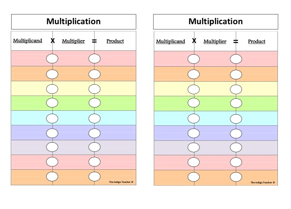 Multiplication Booklet Pages