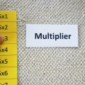 Learn the parts of a multiplication problem