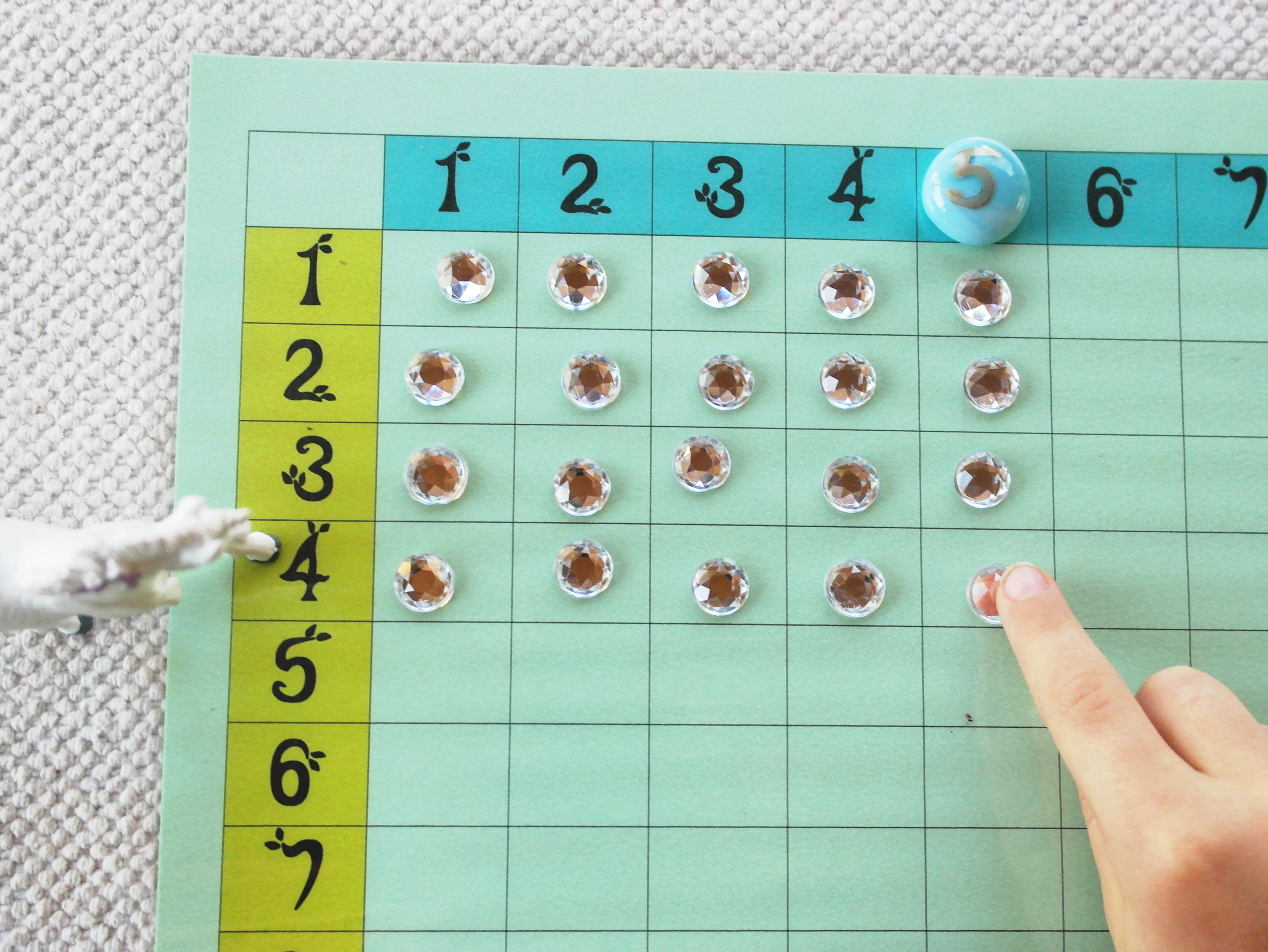 Multiplication Chart – The Indigo Teacher
