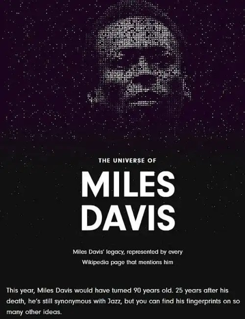 'The Universe of Miles Davis' Launched by Legacy Recordings and Polygraph