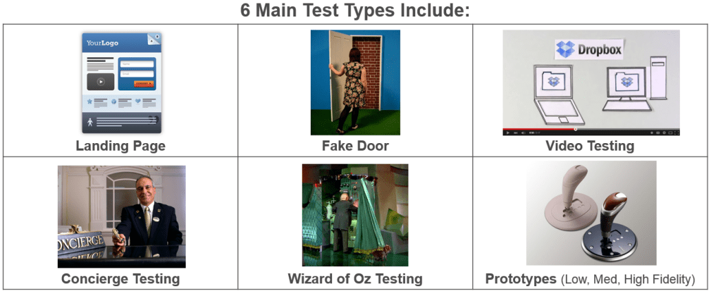 Six-Main-Types-of-Product-Solution-Tests