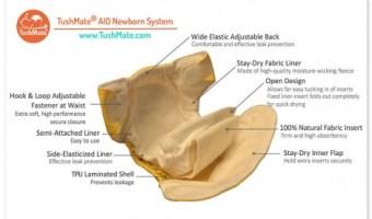 My Top Newborn Cloth Diaper Pick (TushMate Cloth Diaper Video Review)