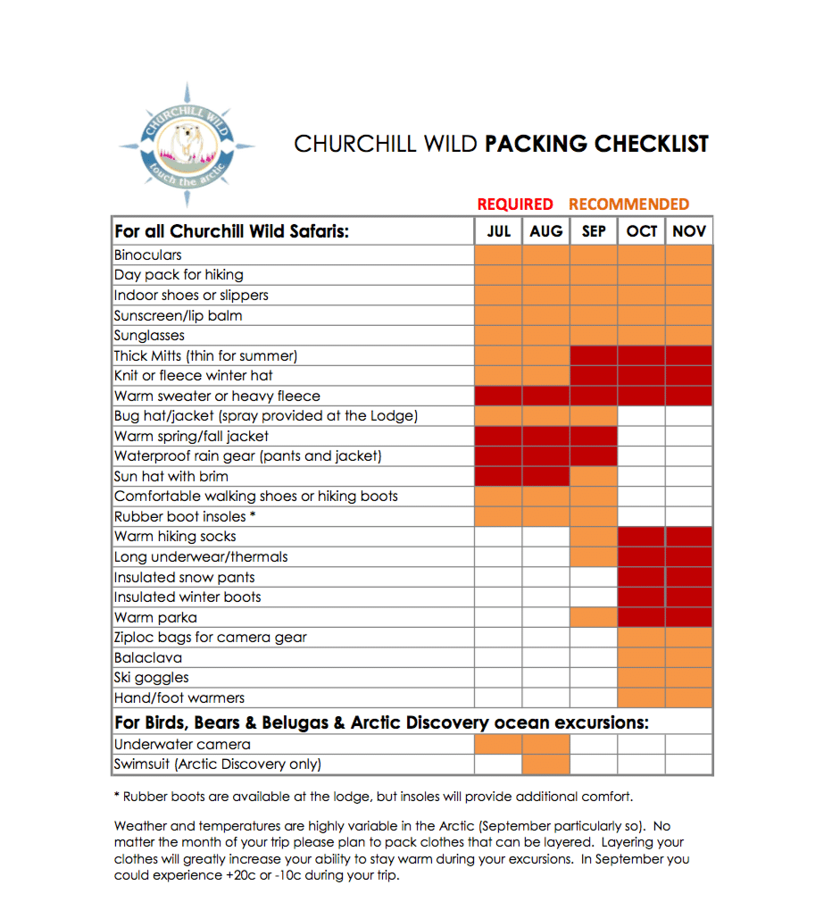 Churchill Wild Packing LIst recommendations