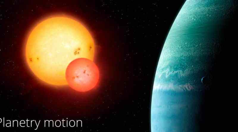 Kepler's Laws on the Movement of the Planets