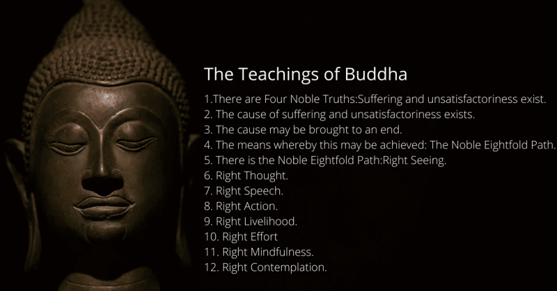 How Did Buddhism Develop And Belief? Eightfold path of Buddha