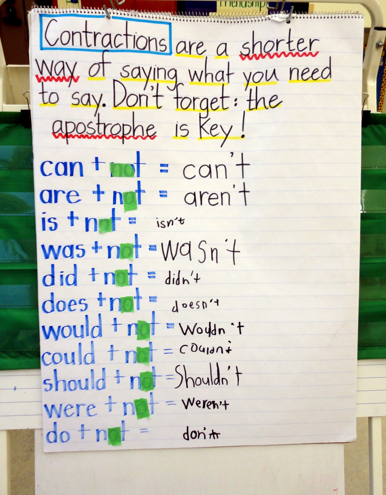 Smartboard Activities For First Grade Contractions