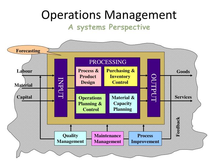 operations-management-a-systems-perspective-n