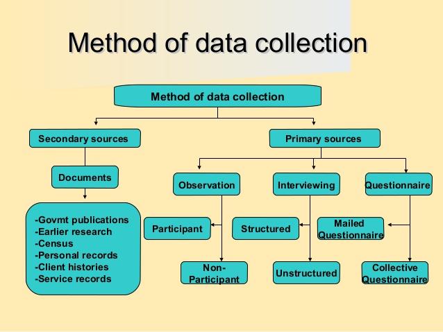 research-methodology-24-638