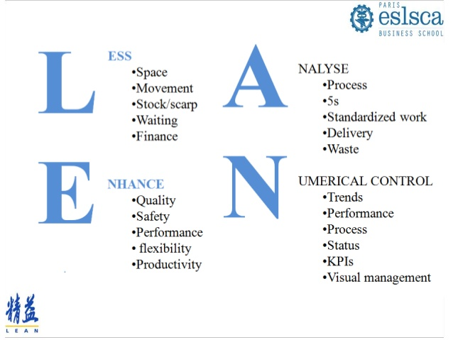 lean-management-4-638