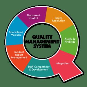Quality-300x300