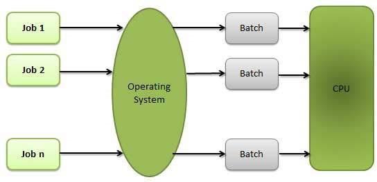 batch_processing.jpg