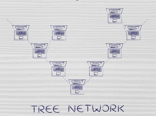 tree_topology.jpg