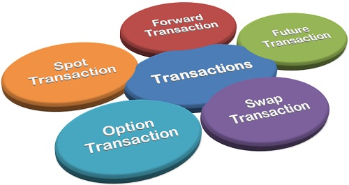 Types-of-FX-Transactions.jpg