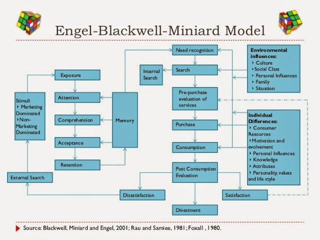 Engel Blackwell-theintactone.jpg