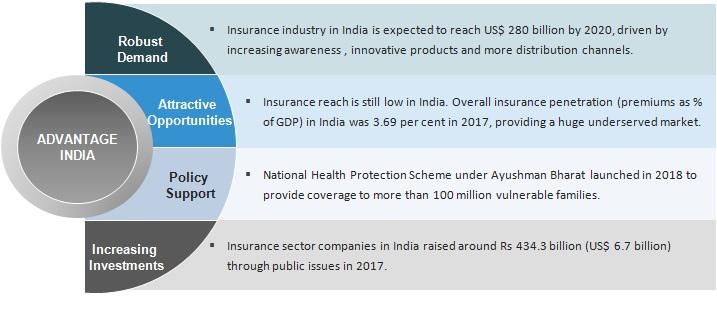 insurance-nov-2018.jpg