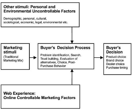 online_customer_behavior.jpg