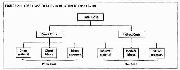 topic 2  total cost.jpg