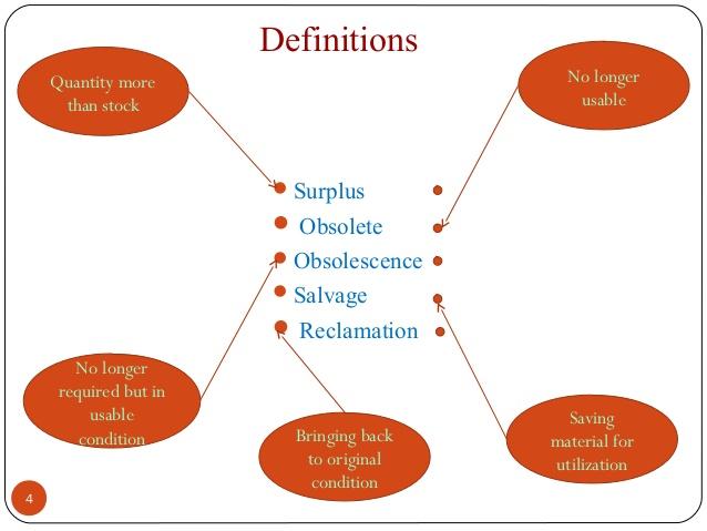 topic 6.2.jpg