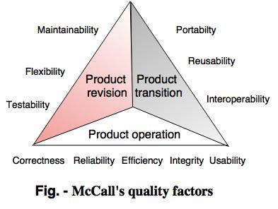 1.1 quality-factor.jpg