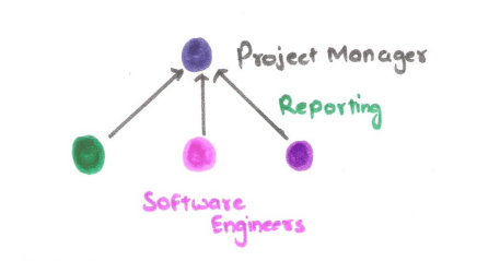 10.2 Software_engineering-1.png