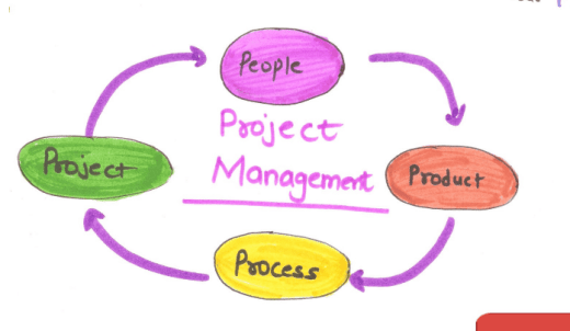 11.2 Project_management1.png