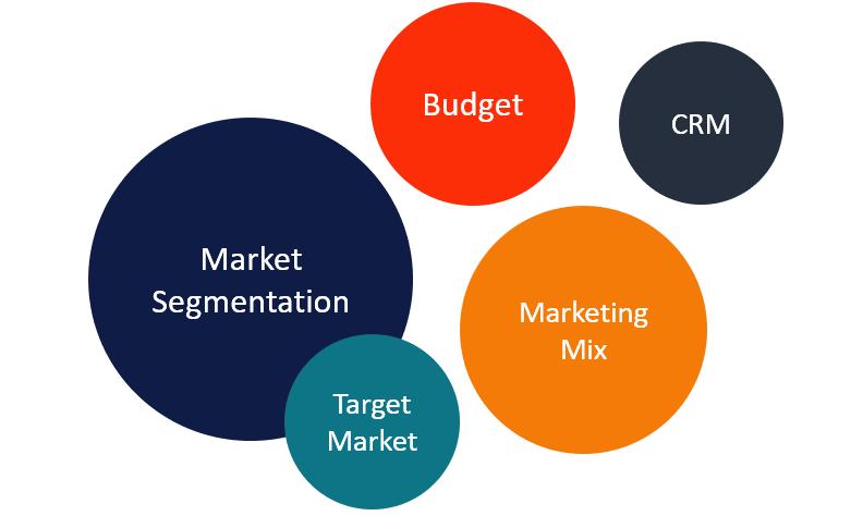 5.1 market-planning1.png