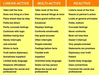 6 characteristics.jpg