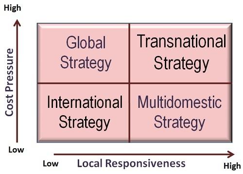 7 expansion-through-internationalization-final.jpg