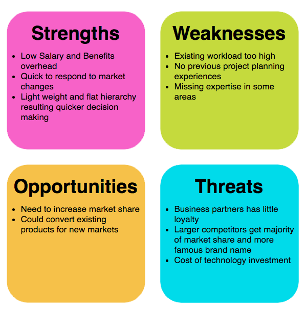 9 02-swot-example.png