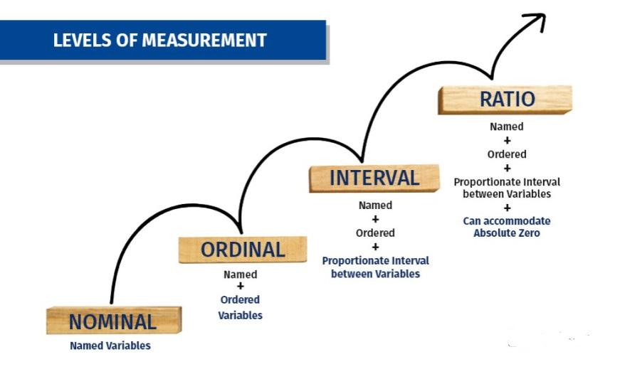 nominal-ordinal-interval-ratio_02.jpg