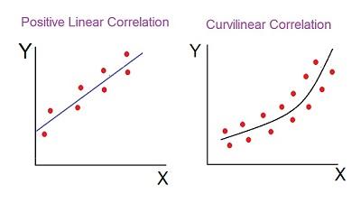 4.1 methods-of-determining-correlation-2-final.jpg