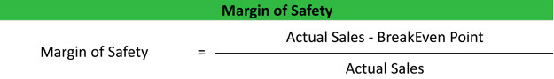 6.2 margin-of-safety-formula