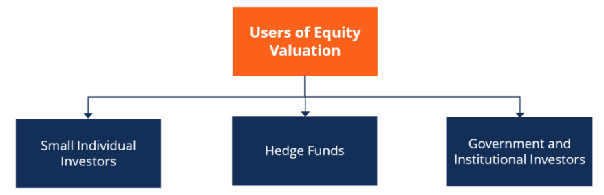 1.1 equity-valuation.png
