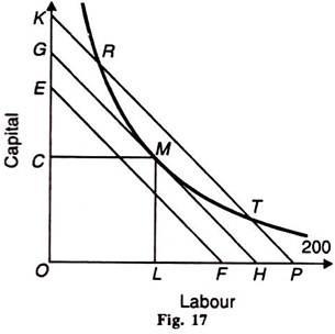 5.3 producers-equilibrium