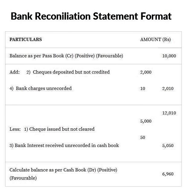 1.1 Bank-Reconciliation-Statement.jpg