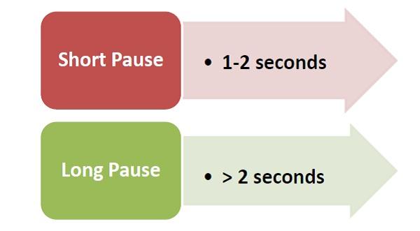 6.1 pause