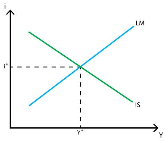 topic 1.3.jpg