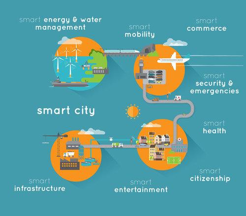 smartcity1