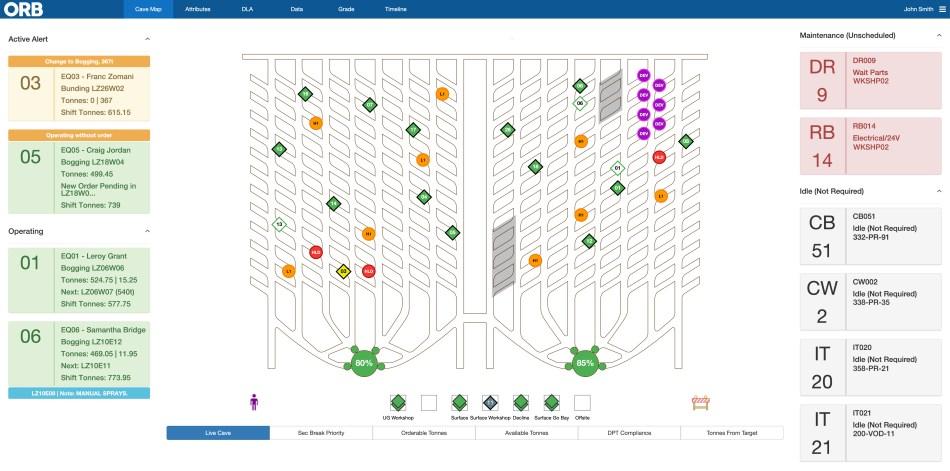 A dashboard from Polymathian's ORB mining optimisation software. Image: Polymathian